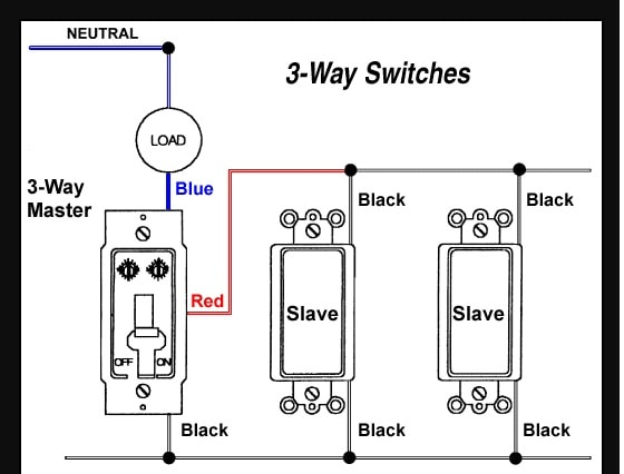 3 way Smart Switch Wiring: A 5 Steps Guide – Sweet HomeX ... For Wiring Switch on relay for switch, bracket for switch, connectors for switch,