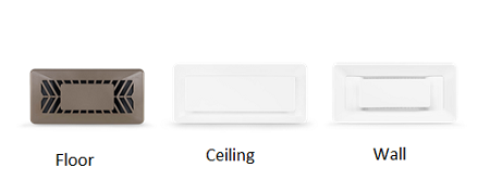 for Keen there is a single design for ceiling, wall, or floor