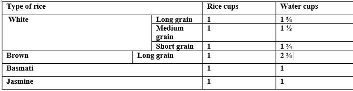 Rice Cooker Vs Instant Pot Illustration