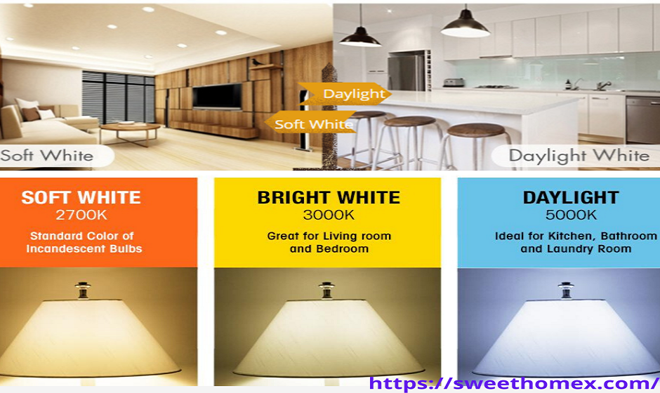 Daylight vs Soft White: Room-by-Room Interior Lighting Guide