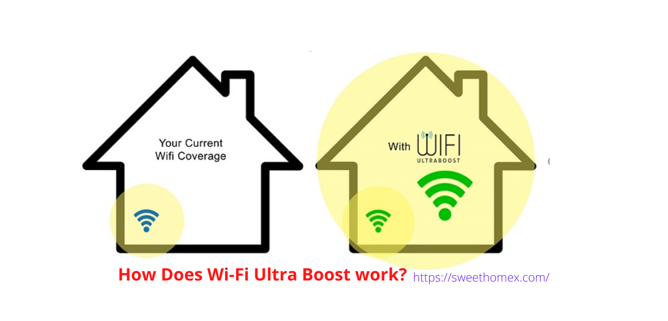 How Does WiFi Ultra Boost Work?