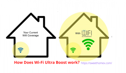 Wi-Fi Ultra Boost Review 2020- Does It Really Work or Scam [Read This before Buying]